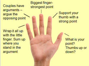 Hand of argument